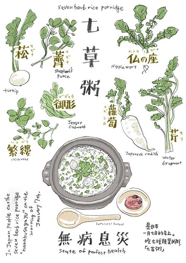 本日は七草粥。スズナはカブのこと。スズシロは大根のこと。無病息災を願いとあるが、正月の酒やおせち料理に疲れた胃にという意味もあるらしい。台湾の人に日本のこ...