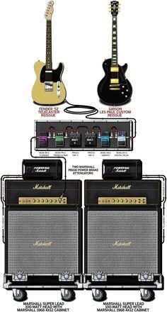 21 best guitar rig images on pinterest guitars music and electric guitars. Black Bedroom Furniture Sets. Home Design Ideas