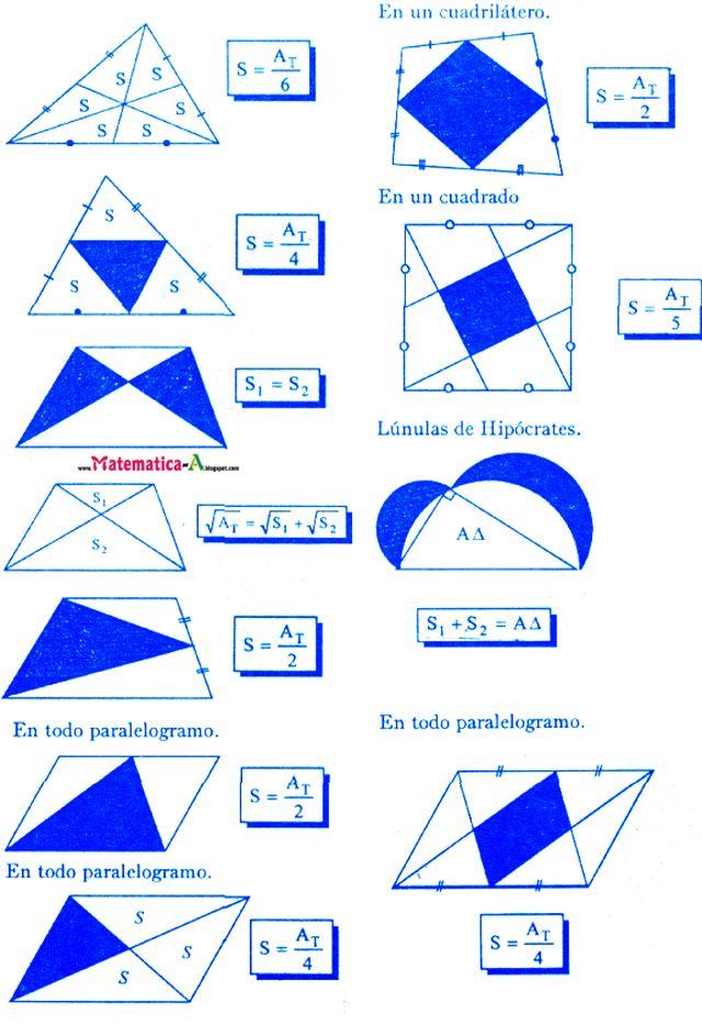 MATEMATICAS PROBLEMAS RESUELTOS: ÁREAS DE REGIONES SOMBREADAS CONCEPTOS Y EJERCICIOS DESARROLLADOS