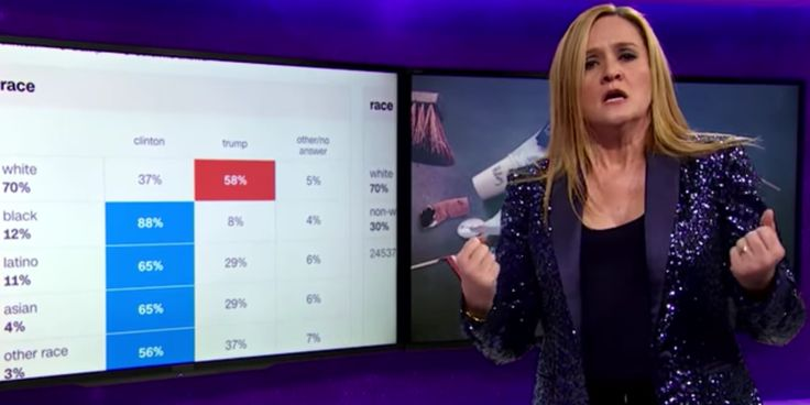 Samantha Bee Doesn't 'Want To Hear A Goddamn Word' About Black Voter Turnout | The Huffington Post