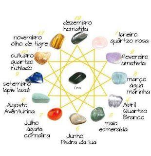 *DESPERTAR HOLÍSTICO*: O uso das pedras e cristais por civilizações antig...