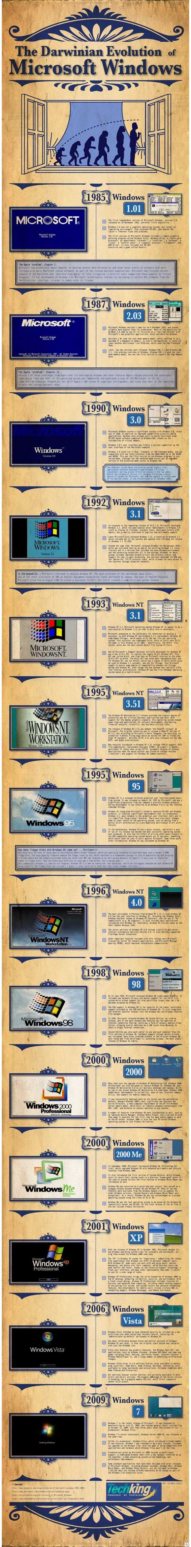 The Darwinian evolution of Microsoft Windows. #infografia #infographic