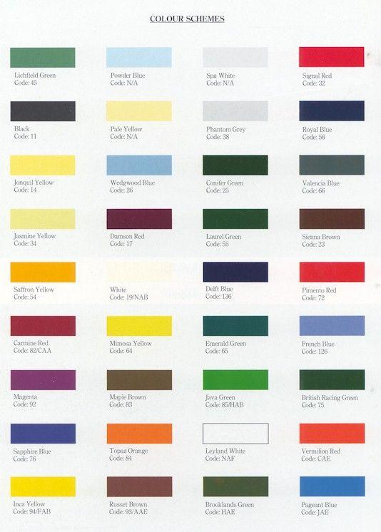 auto paint codes | Classic Car Hub - Triumph Paint colours ...