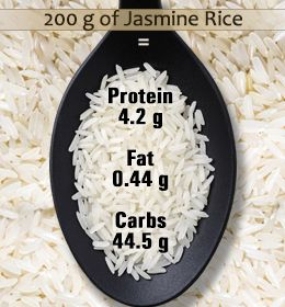 Jasmine Rice Nutrition Facts ~ via http://www.buzzle.com/articles/jasmine-rice-nutrition-facts.html