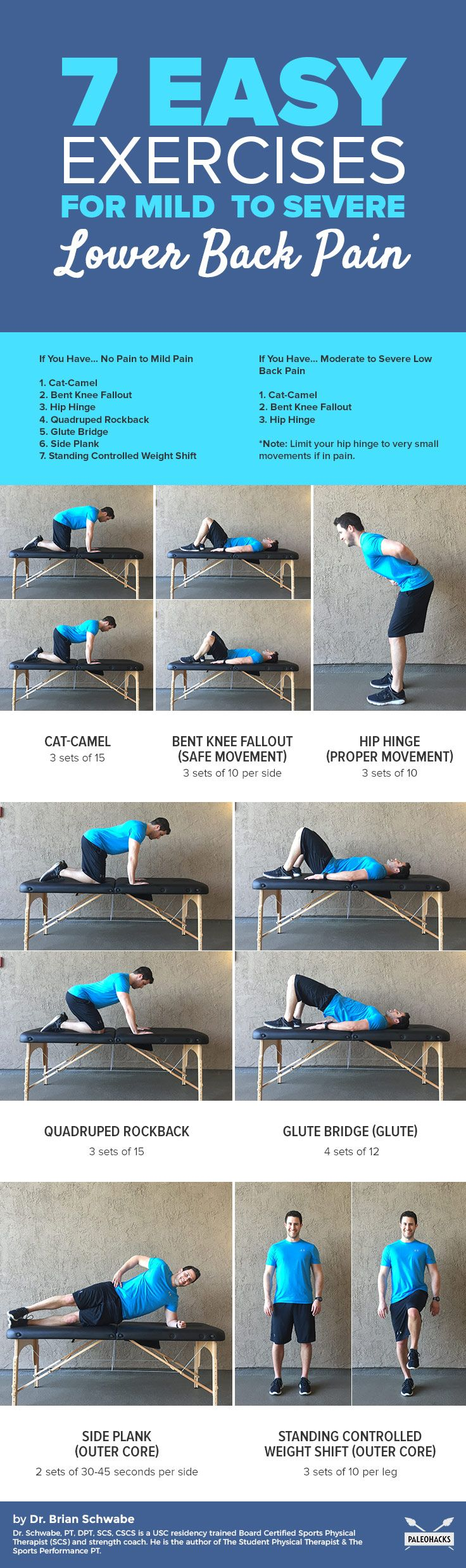 Don't let lower back pain stop you! Get the full workout here: http://paleo.co/lowerbackexercises