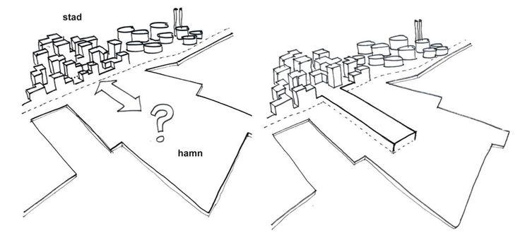 Urban connection diagram C. F. Møller_Terminal_plusMOOD