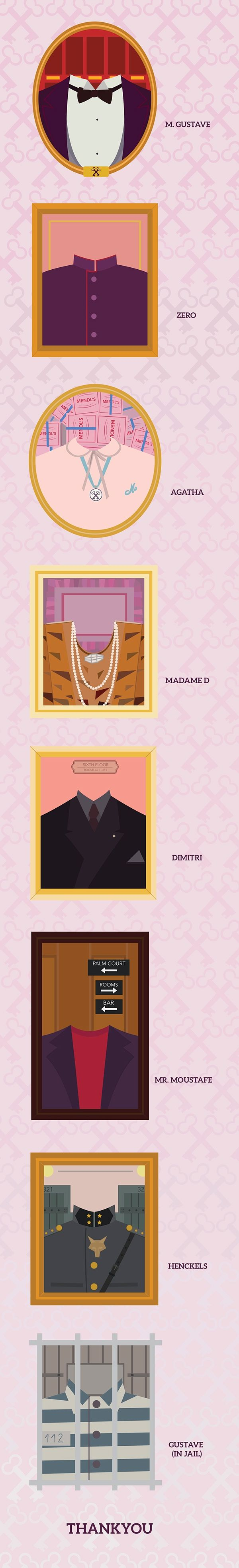 The Grand Budapest Hotel - Title Sequence on Behance