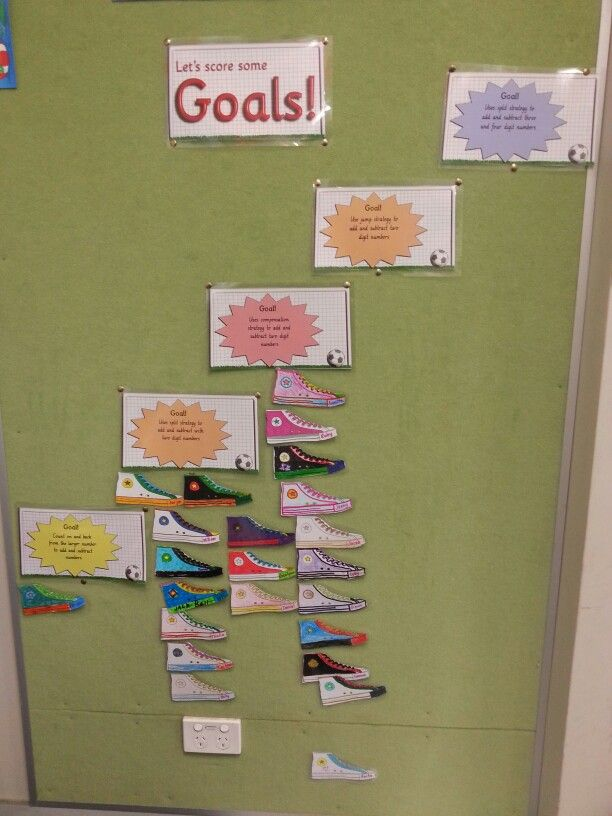 My bump it up wall. Kids are loving seeing themselves progress.