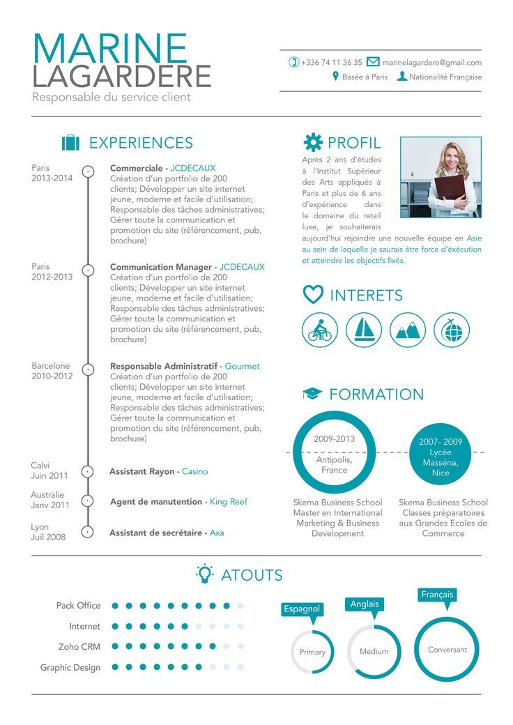 business infographic   bon cv