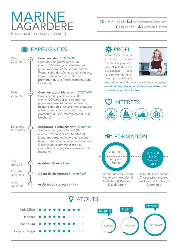 Business Infographic Bon Cv Travail Saisonnier Cv Mycvfactory Infographicnow Com Your Number One Source For Daily Infographics Visual Creativity Resume Design Inspiration Resume Design Professional Cv Design