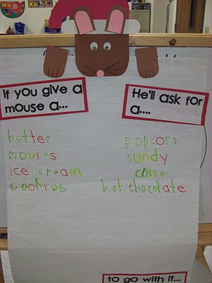 interactive writing - If you give a mouseMice, Mouse, Cookies Activities, Author Studies, Teaching Ideas, Laura Numeroff Author Study, Kindergarten Blogs, Classroom Ideas, Children Book