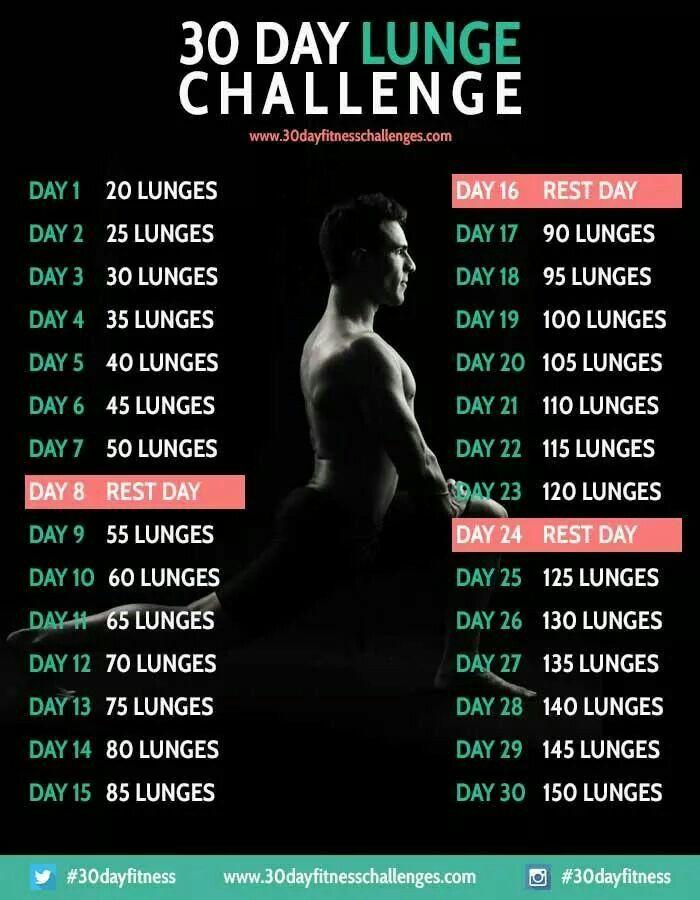 Lunge challenge