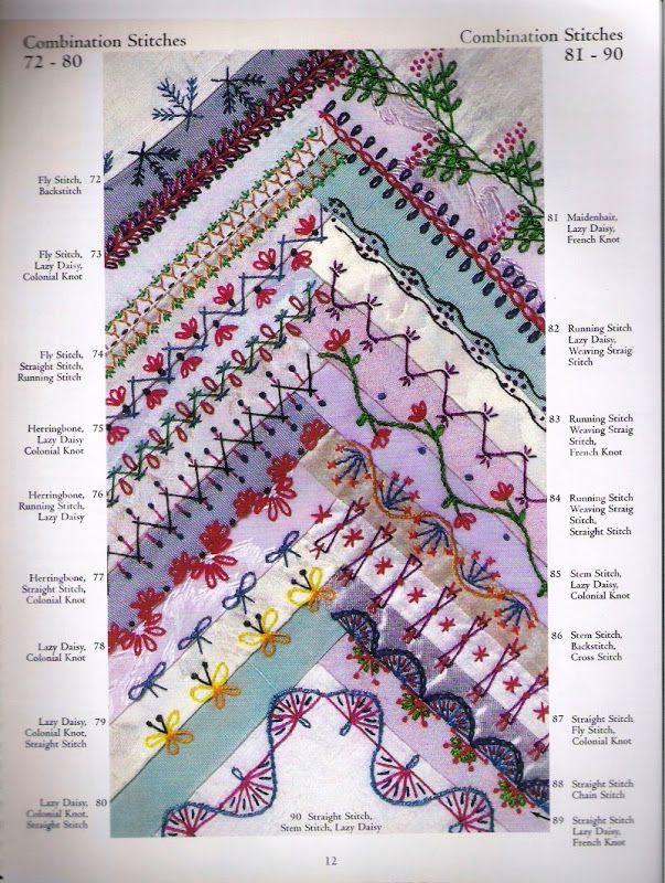 AN ENCICLOPEDIA OF CRAZY QUILT STITCH - monica cruz - Álbuns da web do Picasa