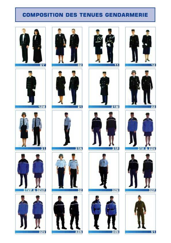 Les différentes tenues gendarmerie française