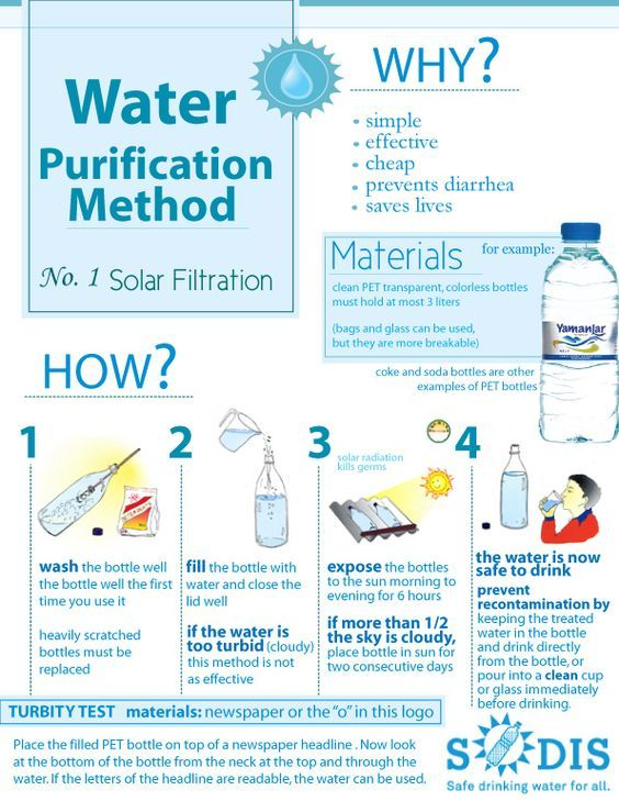 SODIS or Solar Water Disinfection