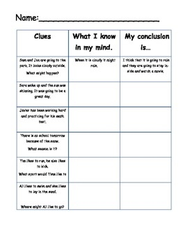 Worksheets Drawing Conclusions Worksheets 5th Grade 1000 ideas about drawing conclusions on pinterest inference worksheet for conclusions