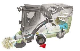 #Spazzatrice stradale #Tennant #GreenMachines... Una semplice illustrazione per spiegare come funziona questa maccina compatta e potente macchina  http://www.iscsrl.com/it/prodotti_settori_it/spazzatrici_stradali/tennant_636.html