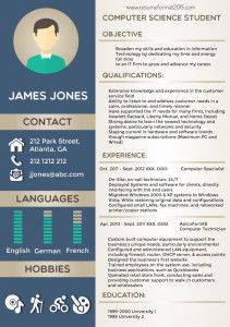 1000 images about 10 most successful resume format 2015