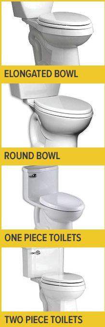 Bathroom Fixtures Johnson City Tn 37 best images about trending in johnson city tn on pinterest