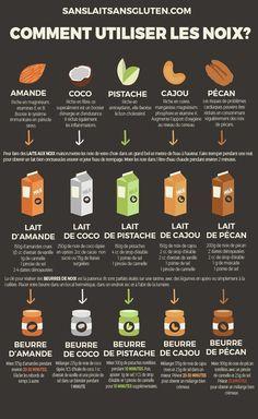6 Une petite infographie qui vous propose une liste de laits végétaux originaux à faire soi-même !   Réagir à cet article commentaires