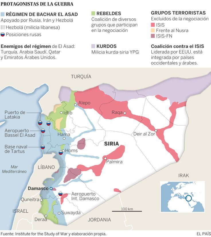Protagonistas de la guerra en Siria, 2016.|El País