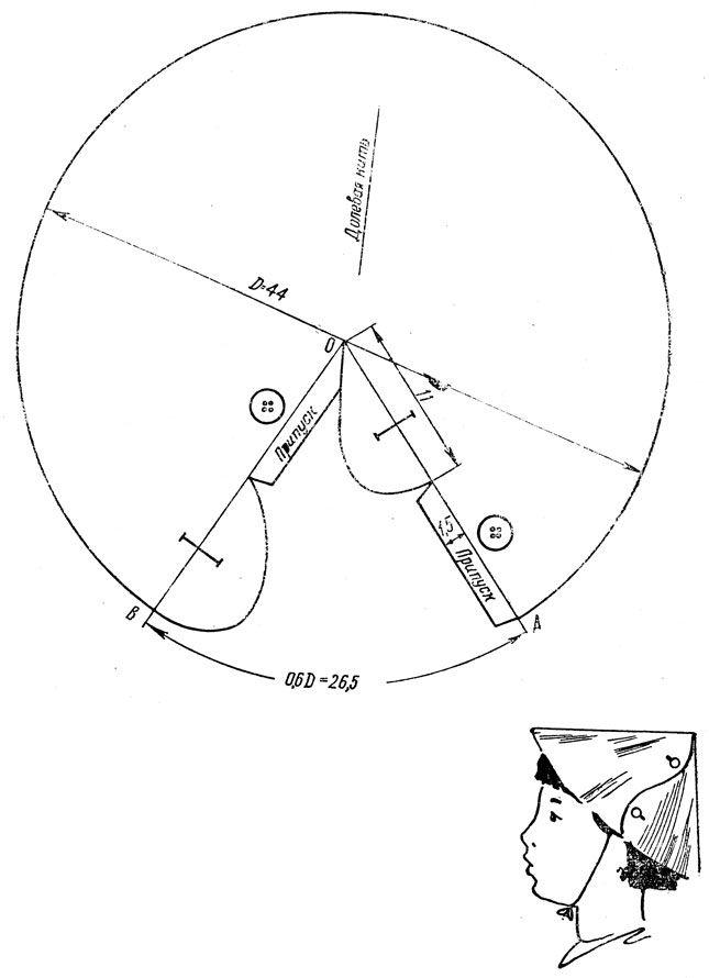 Шляпа от солнца из пике, поплина или полотна [1962 Слезкина И.К. - Женские головные уборы]