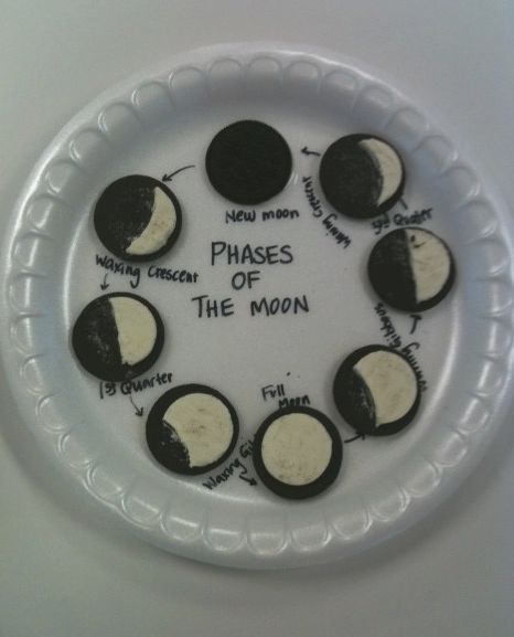Art & Science Club {for kids}: Solar System...this is so cool and delicious!