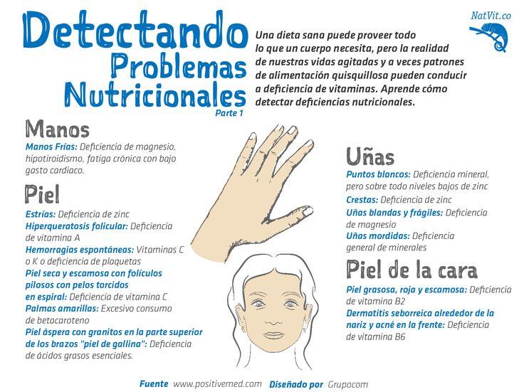 Aprende a detectar problemas o deficiencias de nutrición con esta pequeña guía. #nutricion #salud #beneficios #tips #saludable