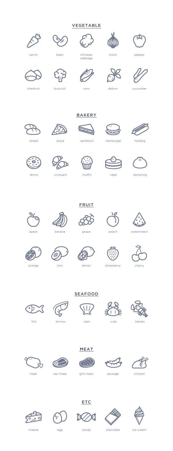 Virtual Food Brand I...