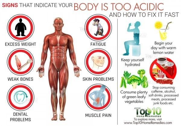 Signs That Indicate Your Body is Too Acidic and How to Fix it.