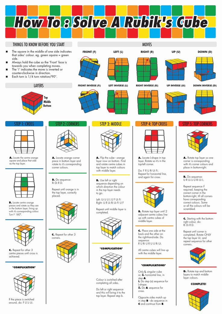 Infographic: How To Solve A Rubik's Cube In Five Steps - DesignTAXI.com