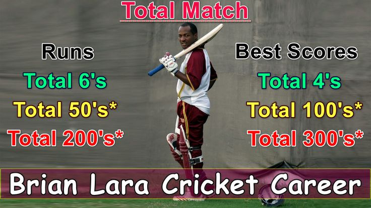 Today We Are Sharing an Informative Video of a Famous West Indies Cricketer Brian Lara Who is Also Known as With Nickname Princey. Yes...In This Video We Collect Complete Information About Brian Lara Cricket Career Like...ODI Debut, Test Debut, ODI Career, Test Career, Total Matches, Highest Score, Total Runs, Total Wickets, Best Score, Best Bowling, Total Sixes and Fours, Centuries and Fifties etc...
