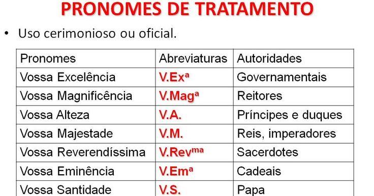 O que são Pronomes de Tratamento