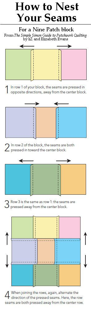 Quilting Lessons: The Basics of Nesting Seams