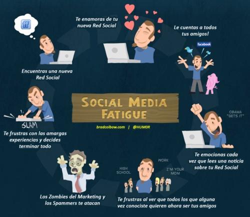 El Ciclo de vida de los usarios de las #RedesSociales #Humor