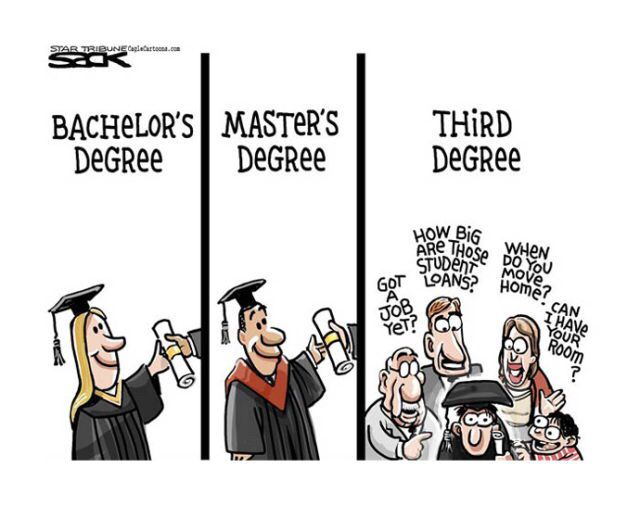 Are PhD's worth the extensive time,work, and money?