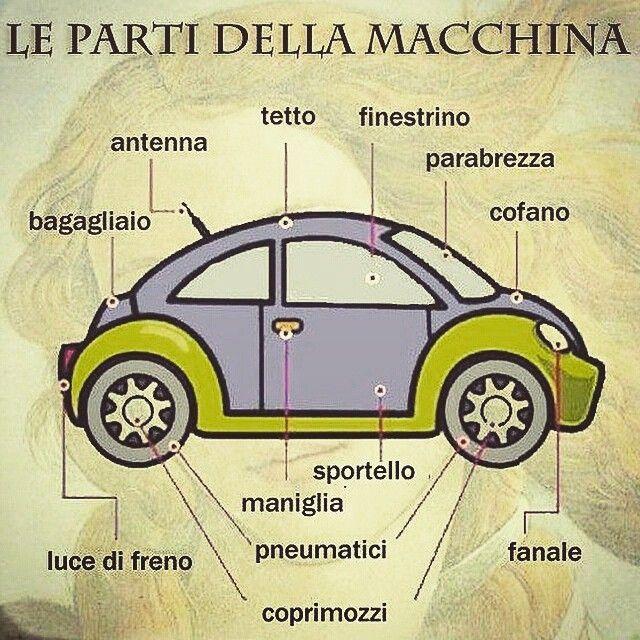 Le parti dell'automobile #italiano #vocabolario #vocabulary #learningitalian…