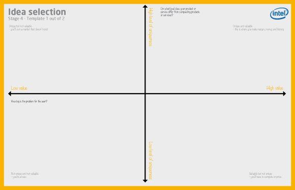 Blueprint Design Template Copy Service Blueprint Template Designing - copy business blueprint workshop