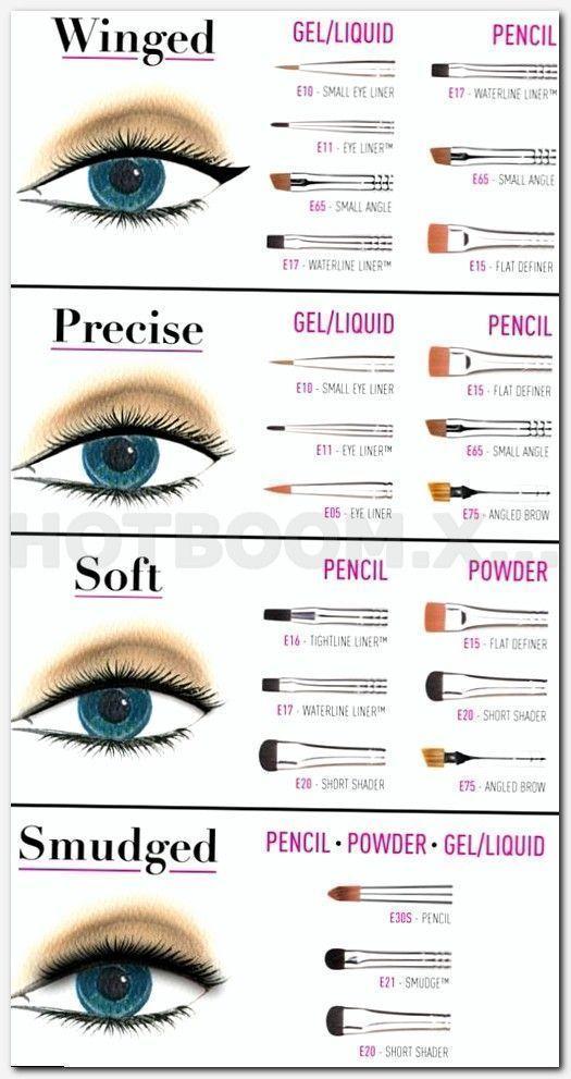 The 25+ best Beginner makeup tutorial ideas on Pinterest ...