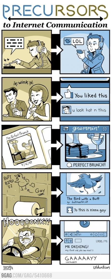 Precursors to Internet Comunication