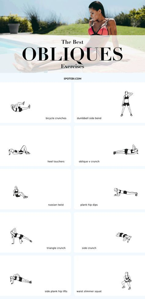 The best exercises to cinch the waist and sculpt your obliques! The obliques are the muscles located along the sides of the abdominal wall. These muscles are responsible for side bending and waist twisting moves. Working the obliques helps to sculpt and cinch the waist, tones the abdominal wall and tightens the midsection. If you want to get rid of your muffin top for good, add these 10 exercises to your workout schedule and start engaging your obliques today!