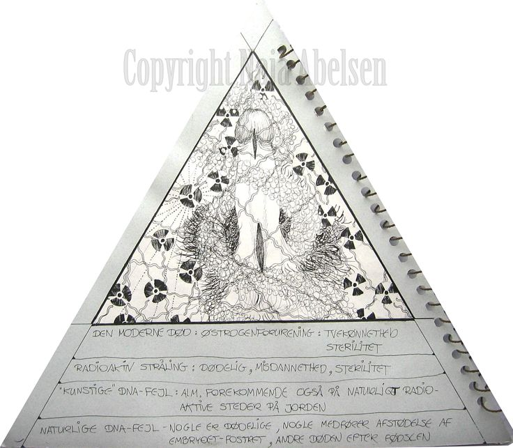 """A page from the triangular book """"Livets Afslutning""""  which is a book about Death as such. Made in 1995 by www.najaabelsen.dk"""