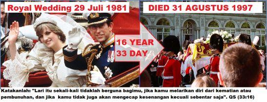 MENGEJUTKAN! Misteri kematian Puteri Diana sudah tertulis dalam Al-Quran? Lihat 10 bukti di sini yang pasti mengejutkan umat IslaM!!!   SEMBANGBAIK - Perhatikan misteri ini dengan mengamati gambar atau situasi berikut ini Setiap tahun orang Inggeris atau bahkan seluruh dunia memandangkan tgl 29-Julai sebagai hari yang pernah menakjubkan dikenali sebagai hari perkahwinan paling royal di dunia antara Charles dan Diana.Hari itu dikenang sebagai hari bahagia tidak berapa lama tepatnya 33 hari…