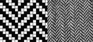 Weaves | Plain | Oxford | Twill | Lace | Repp | Grenadine | Herringbone | Houndstooth | Repp | Turnbull & Asser