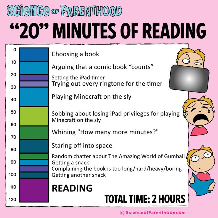 20 Minutes of Reading by ScienceofParenthood.com Yeah, right!