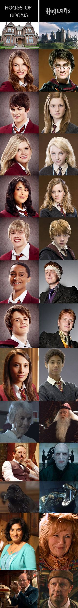 House of Anubis vs. Hogwarts by fruitloopcreamsoda on deviantART  I just noticed this!