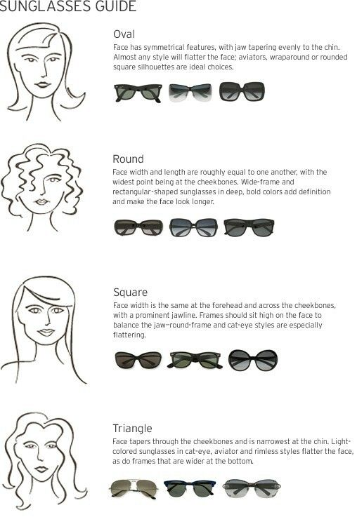 22 best Choosing the right frame for your face images on ...