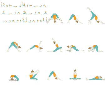 advanced yoga  hanumanasana split pose sequence in 2020