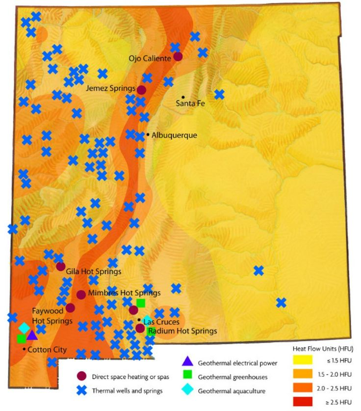 New Mexico has the most geothermally heated greenhouse acreage in the nation. Most geothermal energy can be found in the Rio Grande valley.