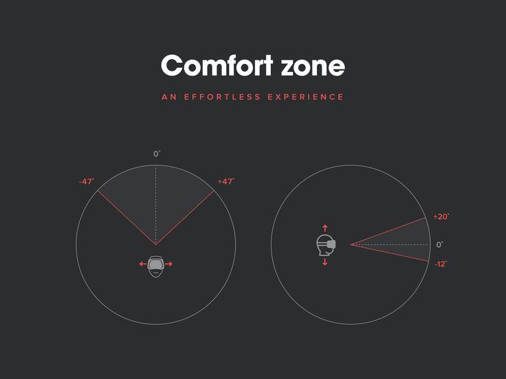 74 best VR/AR UX & Interface Design images on Pinterest | User ...